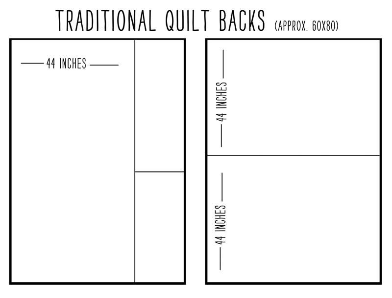 Quilt Backing Ideas | Bits of Everything : how to back a quilt - Adamdwight.com